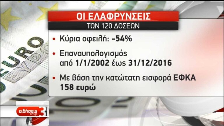Νέα μέτρα ελάφρυνσης των πολίτων προανήγγειλε ο Τάσος Πετρόπουλος στην ΕΡΤ (video)